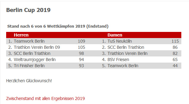 Screenshot_2019-09-10-BerlinCup